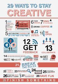 Yablog Infographics post